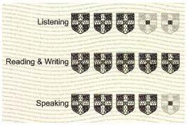 Exámenes Cambridge para niños